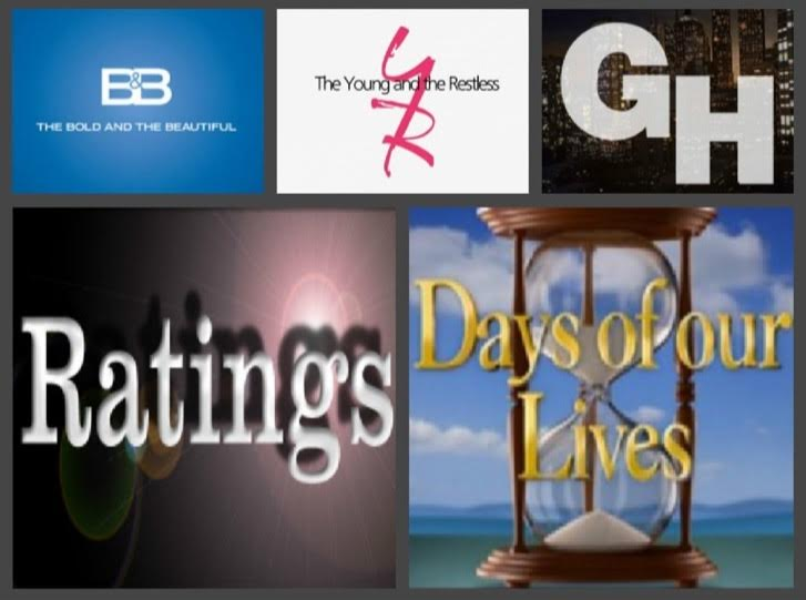 Soap Opera Ratings for Week of August 13 - 17, 2018